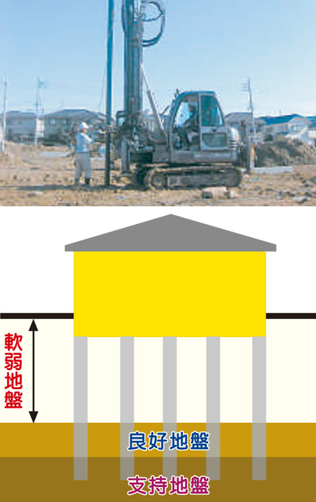 鋼管杭工事