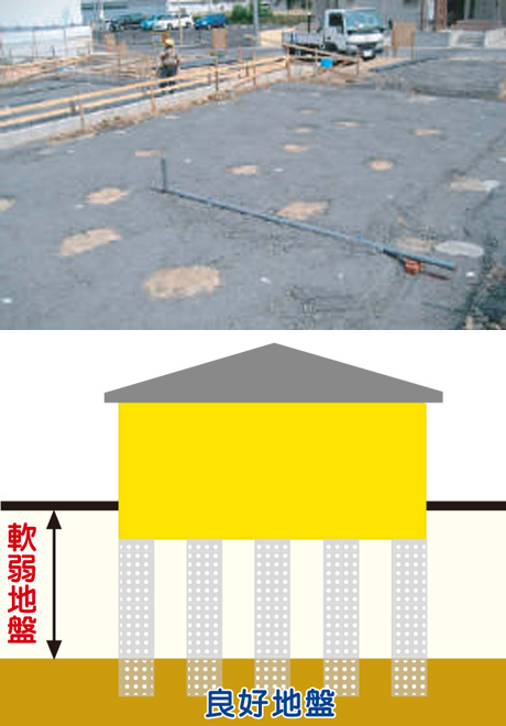 柱状改良工事